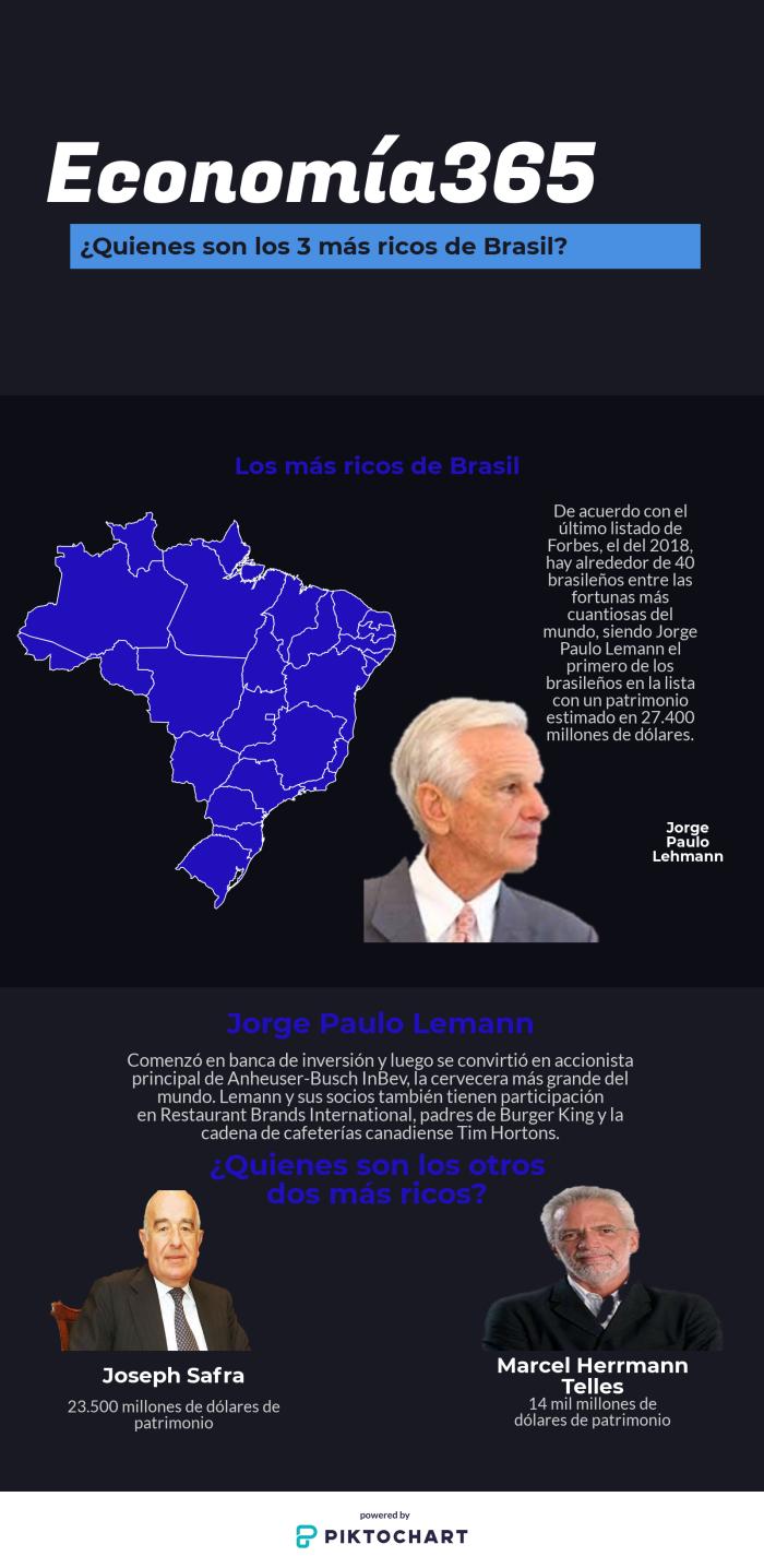 Los 3 mas ricos de Brasil.png